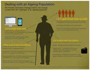 dealing with ageing population in singapore picture 7