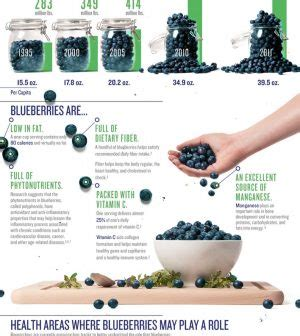 will a handful of blueberries affect blood test picture 1