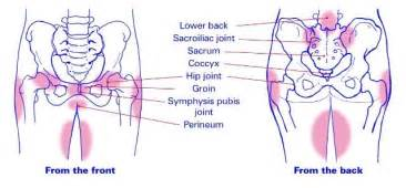 women joint pain symptom picture 15