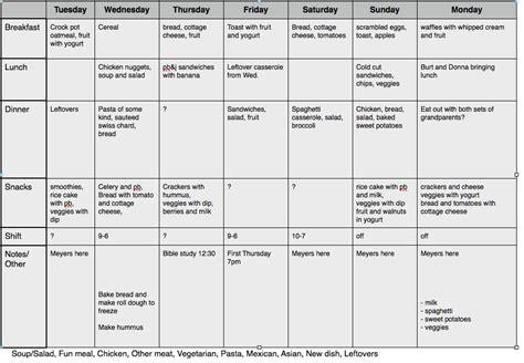 free diabetic diet plan picture 3