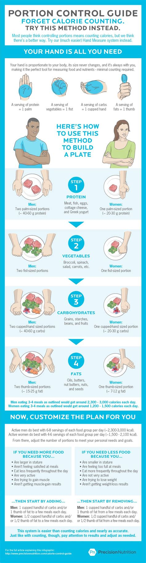 weight loss that control food intake picture 7