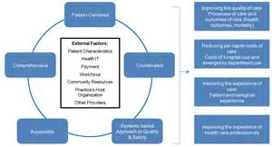 the dual training system concept in medicine picture 13