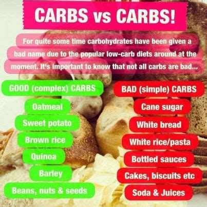 carb cycling and sleep picture 11