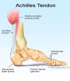 knee joint bone spurs growth time picture 13