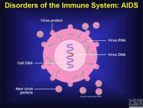 immune suppressive drugs for hives picture 11