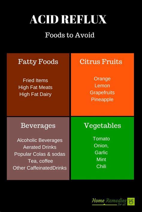 acid reflux medicine in philippines picture 3