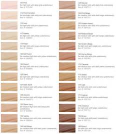 mufe foundation indian skin tone picture 3
