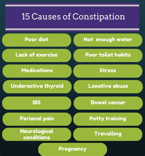 causes for altered bowel movements picture 11