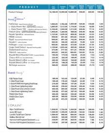 gnc philippines products price list picture 6