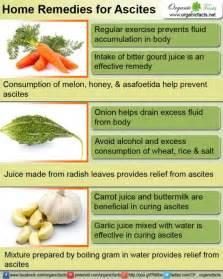 ascites diet picture 1