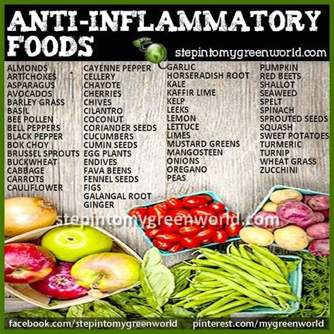 anti inflamatory diet picture 13