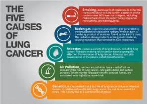 cigar smoke cause cancer lower count picture 11