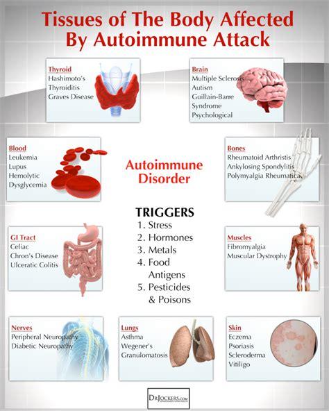 autoimmune disease  dietary causes  nutritional treatment picture 1