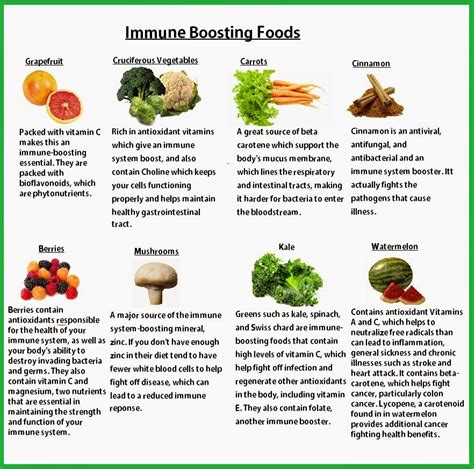 weak immuse system what supplement help picture 10