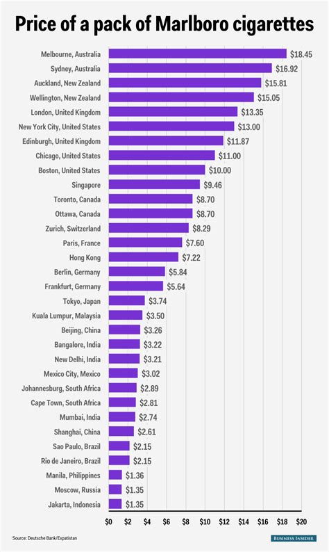 publix 2015 cigarette prices picture 7