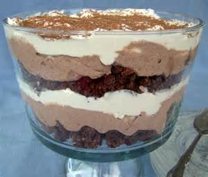 cholesterol and dessert recipes picture 18