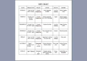 diet charts picture 10