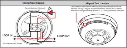troubleshooting smoke detectors picture 3