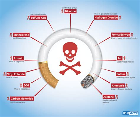 chemicals found in tobacco and its smoke picture 6