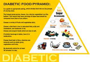 diet for diabetic and cad picture 11