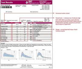 testosterone test sample picture 6