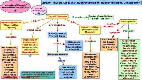 hypothyroidism test picture 6