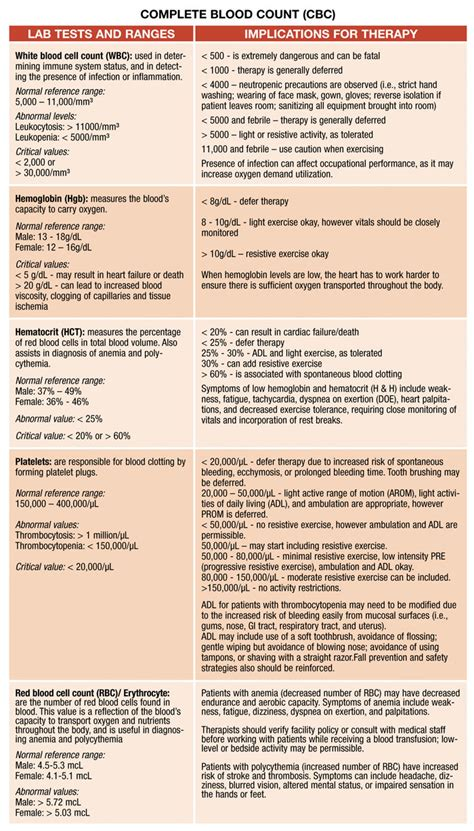 understanding thyroid test results picture 5