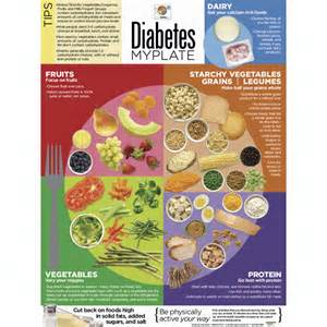 diet aids for seniors picture 6