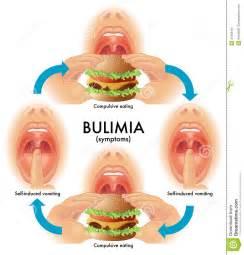 bulima diet picture 6