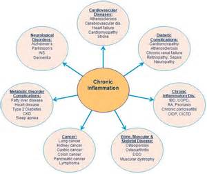 inflammatory el disease picture 7