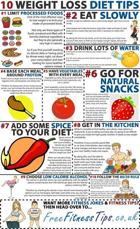 diet advice picture 3