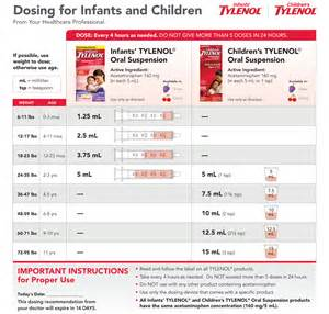 dosage for oxyhives in toddler picture 2