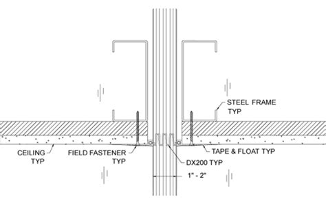 control joint for sheetrock walls picture 3