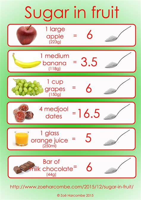 carbohydrates in diabetic diet picture 10