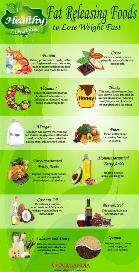 foods for rapid weight loss picture 13