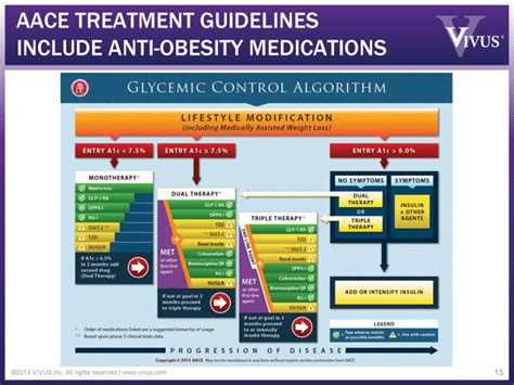 aace testosterone guidelines 12 picture 1