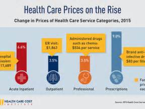 what is out of pocket cost in health picture 5