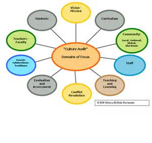 cultural competence continuum and aging picture 6