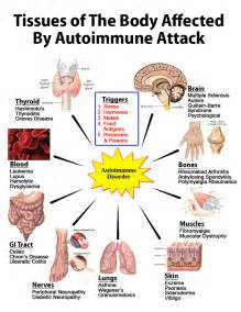 autoimmune disease of skin and bladder picture 3
