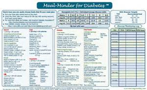 diabetic food ,menu plans picture 5