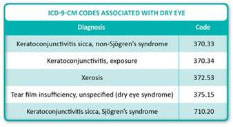 what is icd9 code for pain in superapubic picture 17