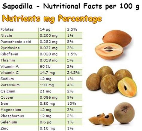 Cholesterol reducing diet picture 14