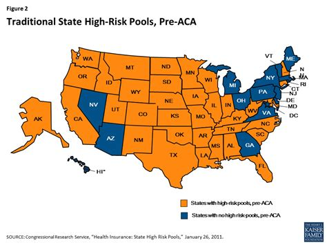 texas high risk health insurance pool picture 2