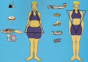 eat less fat reduce cellulite picture 7