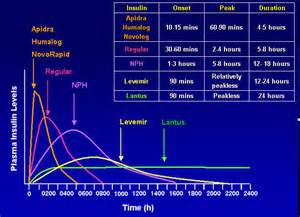 how fast do isosenuals curve pills works picture 6