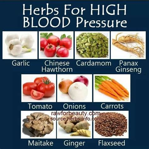 Remedies for hypertension and high blood pressure picture 4
