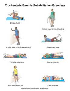 exercises for hip joint tharapy picture 1