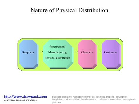 home distribution business picture 7