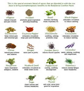 euphoric pain herbs picture 14