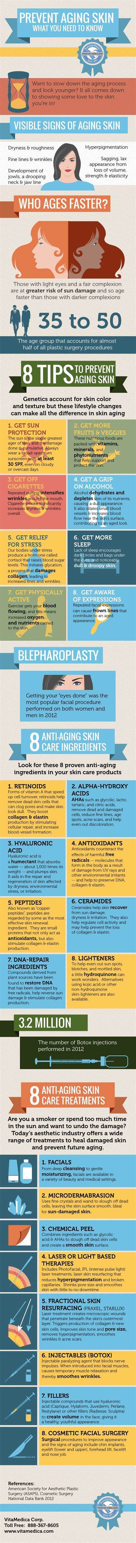 revitol anti aging treatment & dermology picture 7